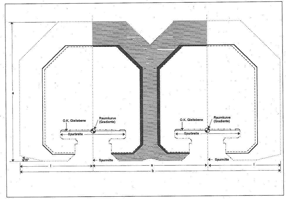 fahrweg berechnen pc steuerung sinus sinus berechnen. Black Bedroom Furniture Sets. Home Design Ideas
